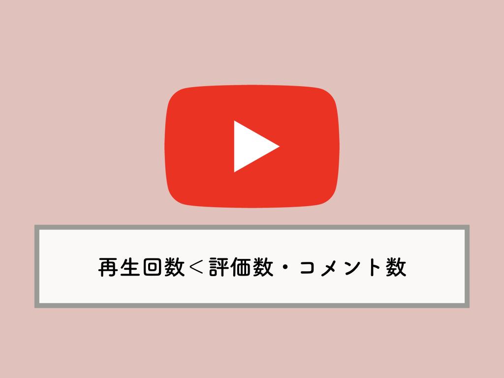 回数 カウント 再生 youtube