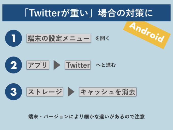 AndroidでTwitterのキャッシュを削除する